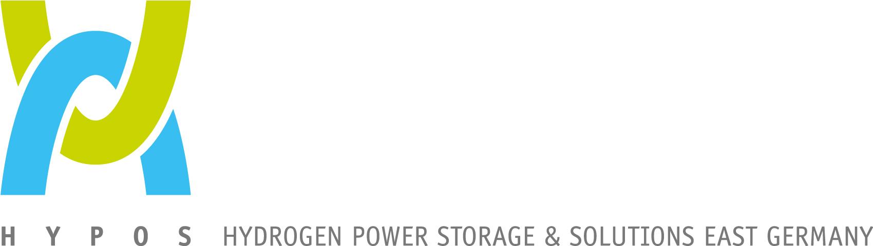 Logo Das Wasserstoffnetzwerk Hypos