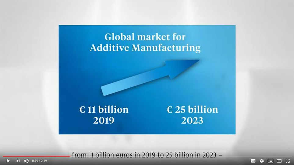 Additive Manufacturing & 3D Printing in Germany